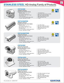 COVERsmO - EH_Costar Video Systems - Stainless Steel Handout - HD Analog_0419